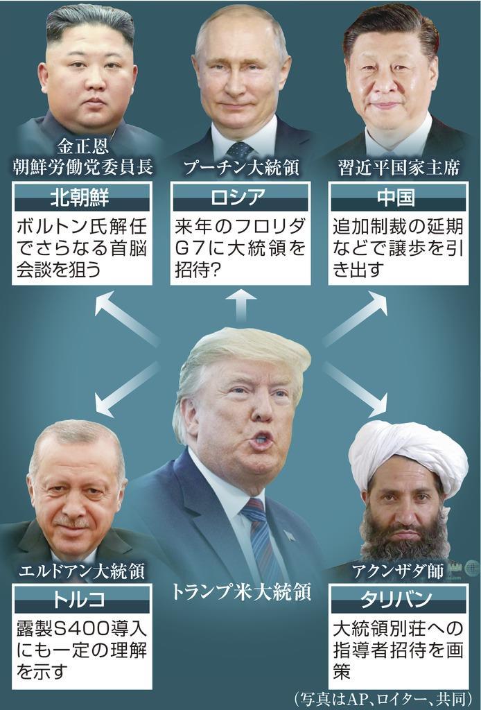 湯浅博の世界読解