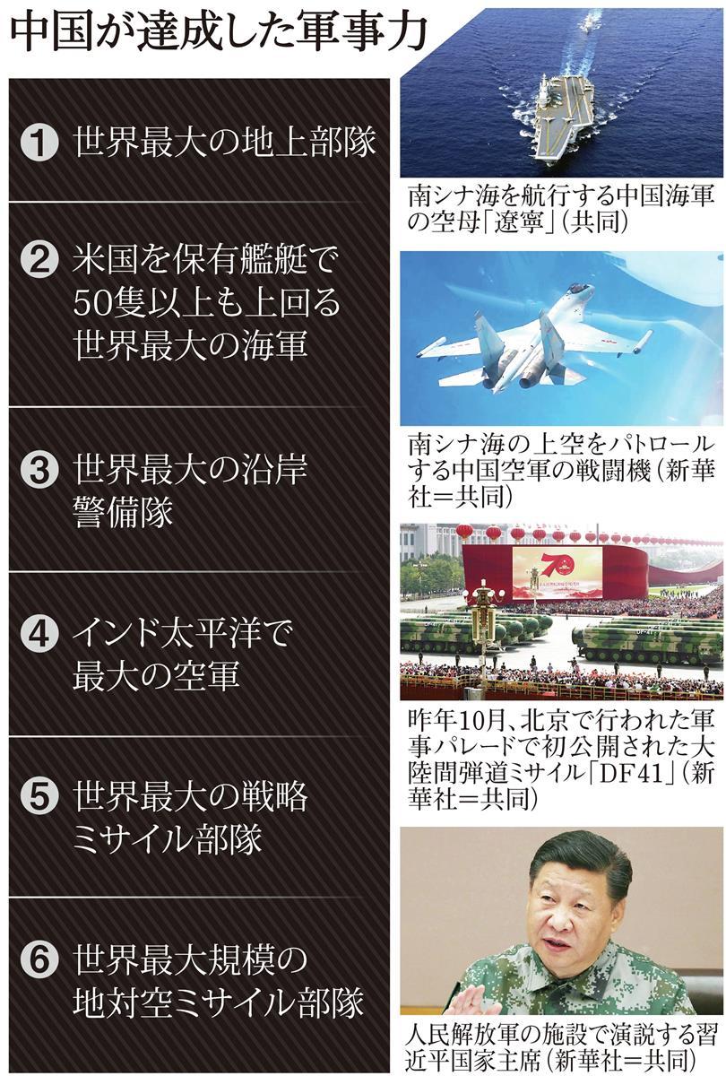 「自由の同盟」は中国の軍門に下るのか 湯浅博