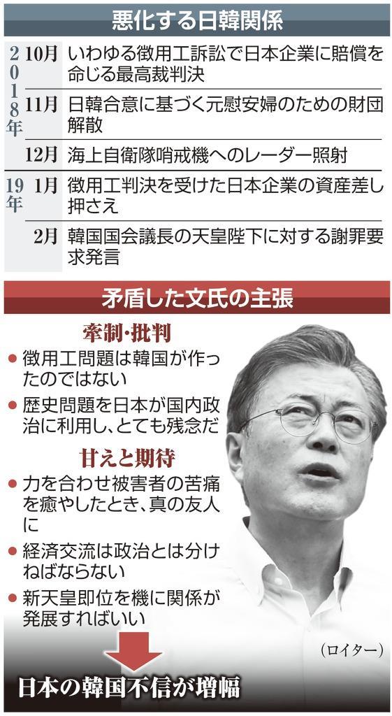 文大統領の対日論理とは ソウル支局長・名村隆寛