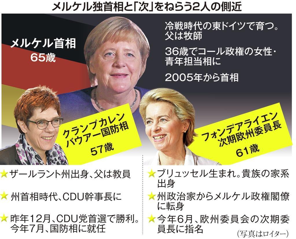 三井美奈の国際情報ファイル