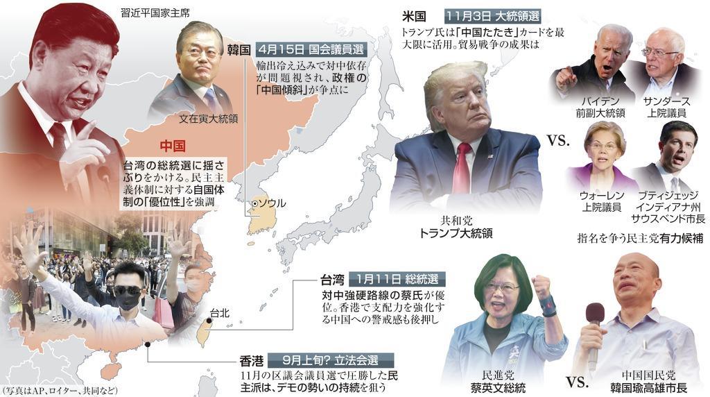 世界の選挙に中国が落とす影