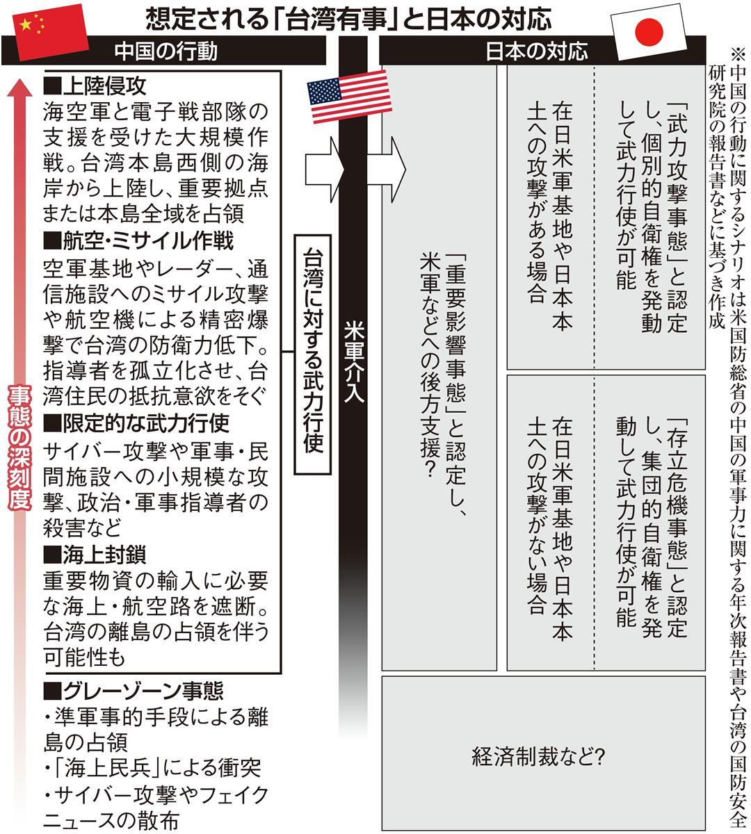 台湾を読む