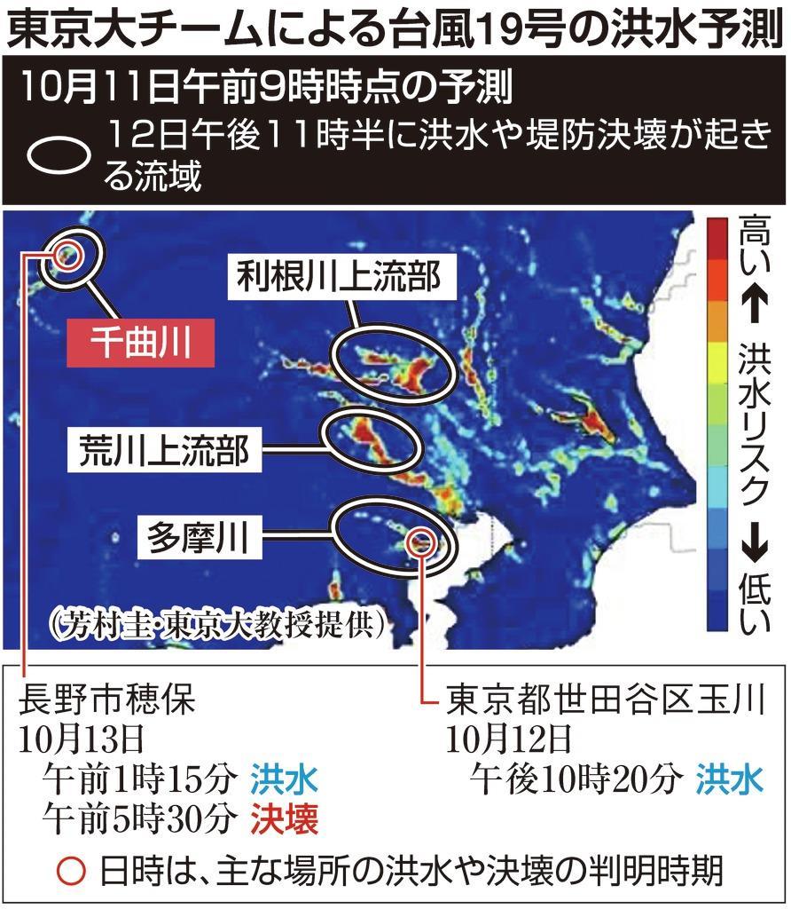 堤防決壊、30時間前に予測 東大、法規制で公表できず