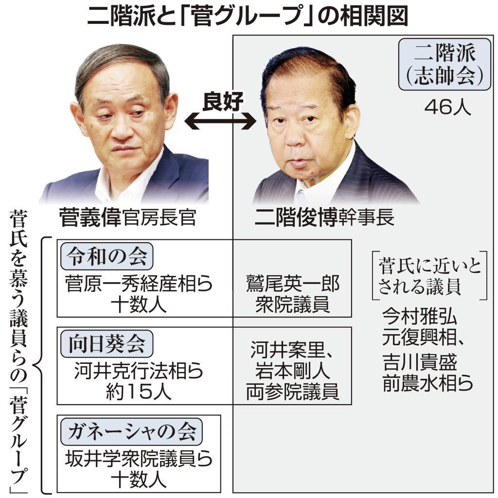内閣改造・自民党役員人事