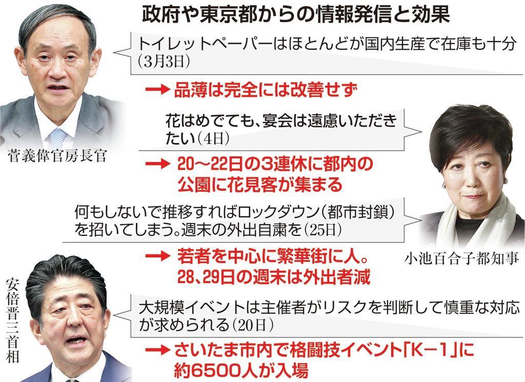 新型コロナで必要な「情報戦」 日本の改善点は