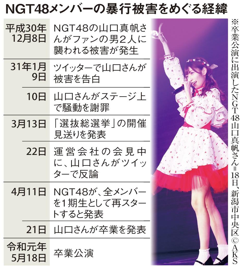 NGT48騒動 「会いに行けるアイドル」AKB商法の岐路