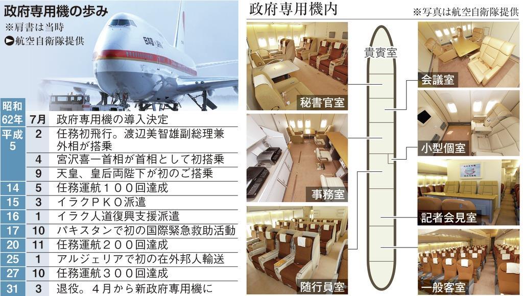 日本外交支え地球365周分飛行 サヨナラ初代政府専用機